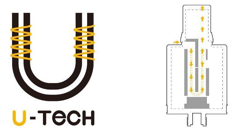Technologie U-tech du kit PockeX de chez aspire