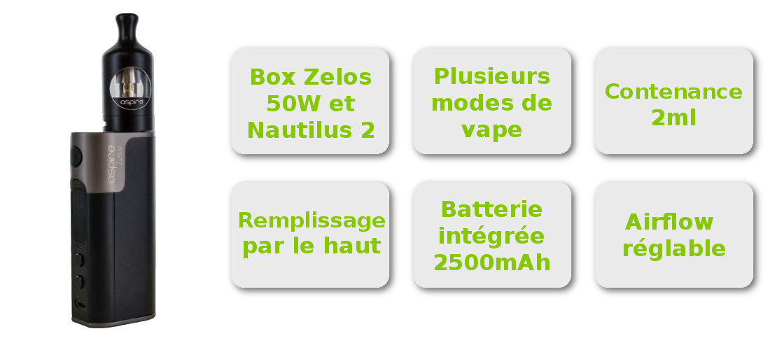 Description du kit Zelos d'Aspire