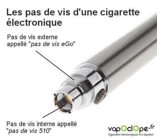 comment fonctionne une cigarette lectronique vapoclope fr. Black Bedroom Furniture Sets. Home Design Ideas
